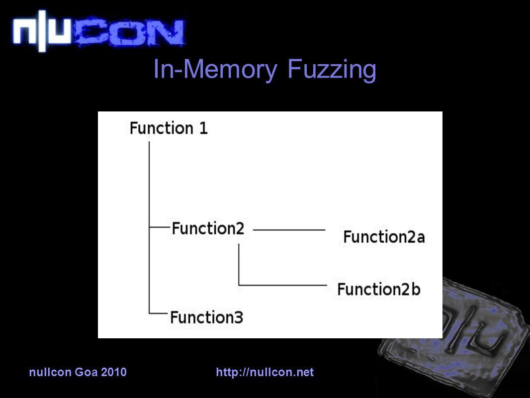 nullcon Goa 2010http://nullcon.net In-Memory Fuzzing