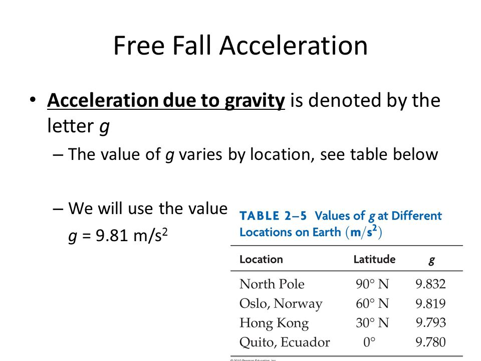 Free Fall Acceleration The acceleration that all objects experience is a result of the force of gravity Acceleration due to gravity, g, near the surface of the earth is 9.8 m/s 2