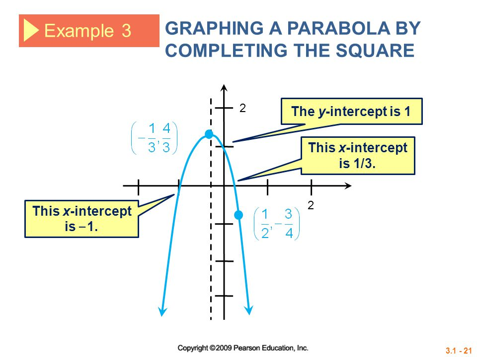 3.1 - 21 Example 3 GRAPHING A PARABOLA BY COMPLETING THE SQUARE 2 2 The y-intercept is 1 This x-intercept is – 1. This x-intercept is 1/3.