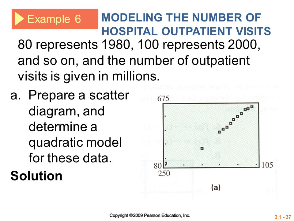 3.1 - 37 Example 6 MODELING THE NUMBER OF HOSPITAL OUTPATIENT VISITS a. Prepare a scatter diagram, and determine a quadratic model for these data. 80