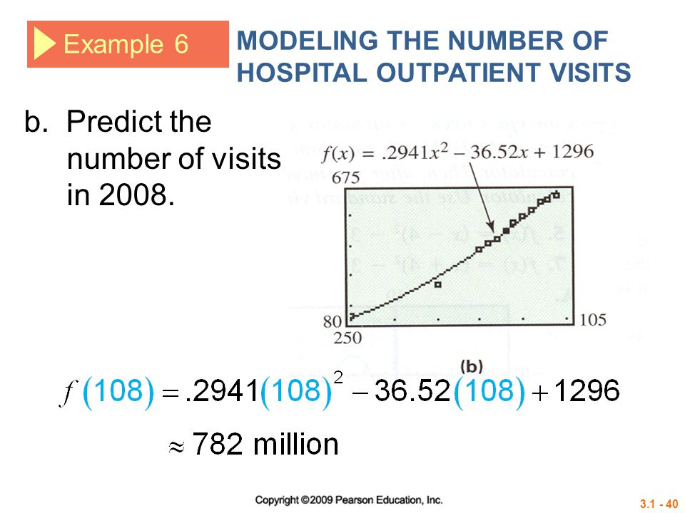 3.1 - 40 Example 6 MODELING THE NUMBER OF HOSPITAL OUTPATIENT VISITS b. Predict the number of visits in 2008.