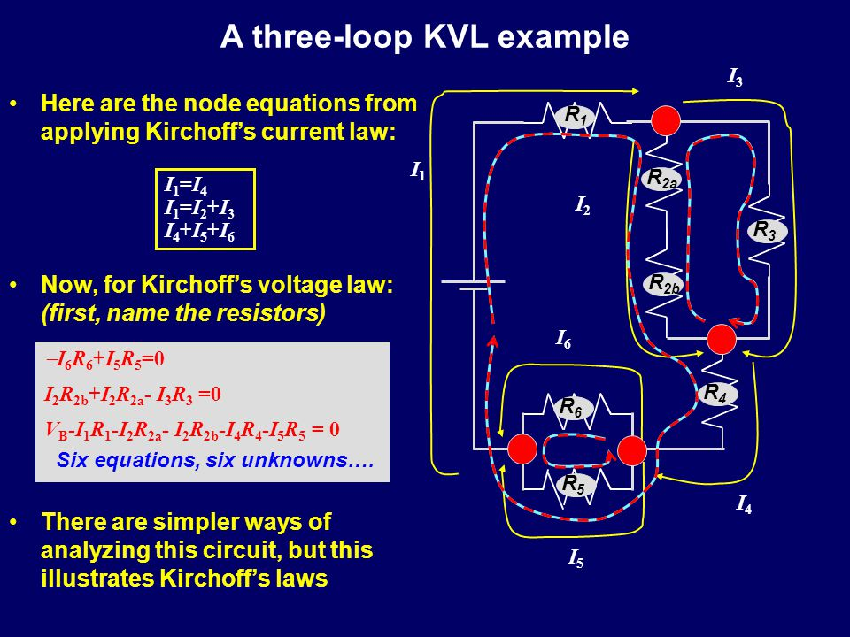 –determine which KCL equations are algebraically independent (not all are in this circuit!) –I 1 = I 2 + I 3 –I 4 = I 2 + I 3 –I 4 = I 5 + I 6 –I 1 = I 5 + I 6 Appendix: A three-loop KVL example Identify all circuit nodes - these are where KCL eqn's are found Analyze circuit and identify all independent loops where  V i = 0  KVL I1=I4I1=I2+I3I4+I5+I6I1=I4I1=I2+I3I4+I5+I6 I1I1 I2I2 I3I3 I4I4 I5I5 I6I6