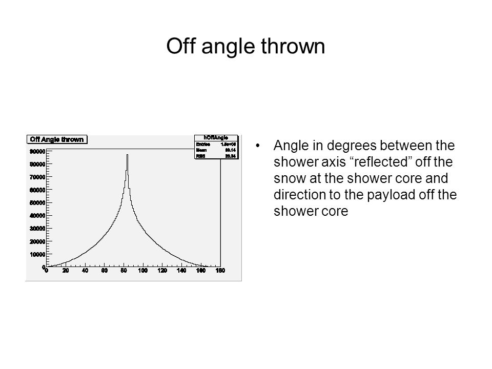 "Off angle thrown Angle in degrees between the shower axis ""reflected"" off the snow at the shower core and direction to the payload off the shower core"