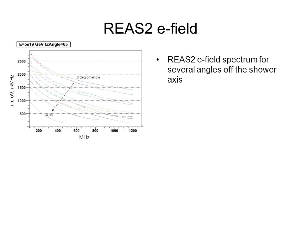 Other custom scripts used Modified reasplot to produce filtered version of REAS2 output Results in about 300K files / energy bin including condor scripts, outputs and logs.