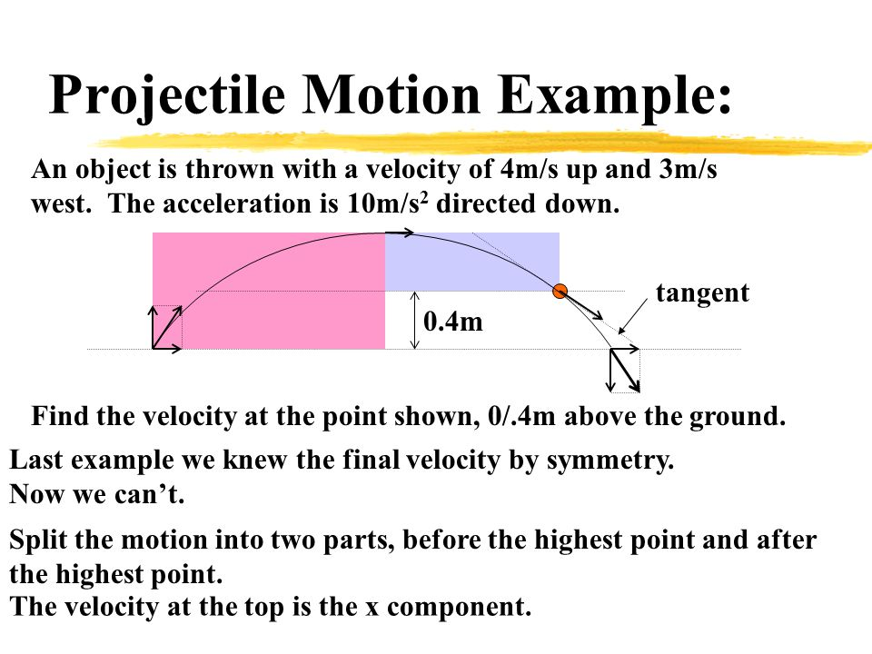 Projectile Motion Example: An object is thrown with a velocity of 4m/s up and 3m/s west.