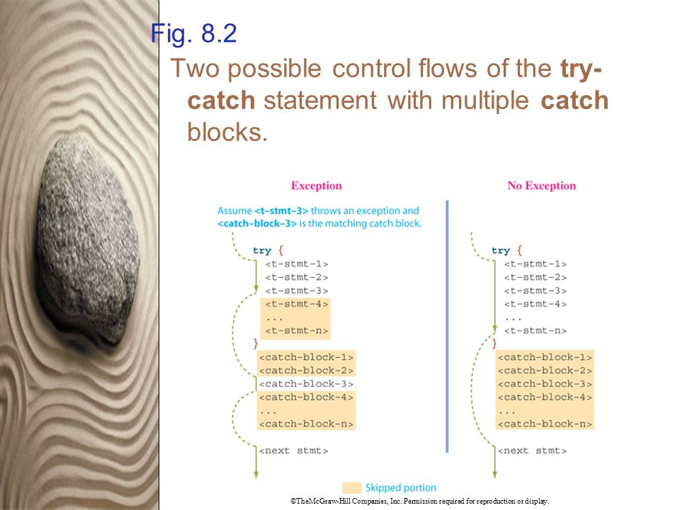 ©TheMcGraw-Hill Companies, Inc. Permission required for reproduction or display. Fig. 8.2 Two possible control flows of the try- catch statement with
