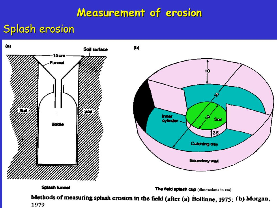 If the bund used is the first one and is a distance L from the crest of the hill, then a better equation, assuming the contribution area to be a segment of a circle, would be: D = 2A/L D = 2A/L In the case of contour trenches, the erosion rate is given by D = e x width of trench L L where e is again the depth of sediment in the trench