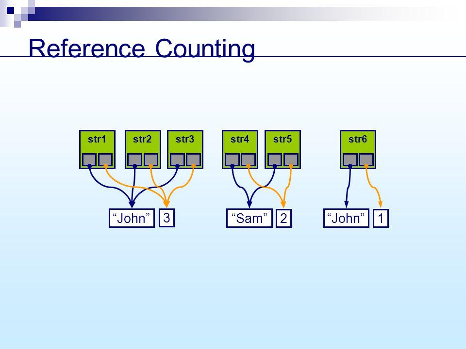 Reference Counting str1str2str3str4str5str6 John Sam John 3 21