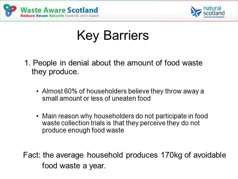 1. People in denial about the amount of food waste they produce.