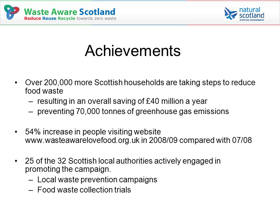 Achievements Over 200,000 more Scottish households are taking steps to reduce food waste –resulting in an overall saving of £40 million a year –preventing 70,000 tonnes of greenhouse gas emissions 54% increase in people visiting website www.wasteawarelovefood.org.uk in 2008/09 compared with 07/08 25 of the 32 Scottish local authorities actively engaged in promoting the campaign.