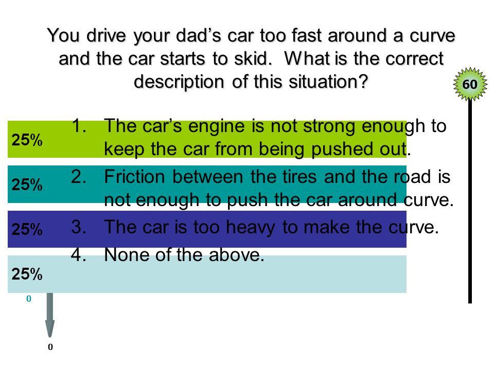 You drive your dad's car too fast around a curve and the car starts to skid. What is the correct description of this situation? 60 0 0 5 1.The car's e