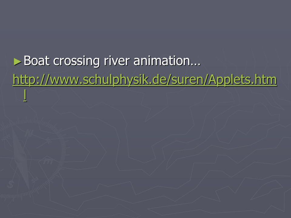 ► Boat crossing river animation… http://www.schulphysik.de/suren/Applets.htm l http://www.schulphysik.de/suren/Applets.htm l