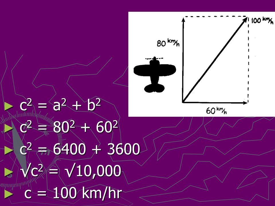 ► c 2 = a 2 + b 2 ► c 2 = 80 2 + 60 2 ► c 2 = 6400 + 3600 ► √c 2 = √10,000 ► c = 100 km/hr