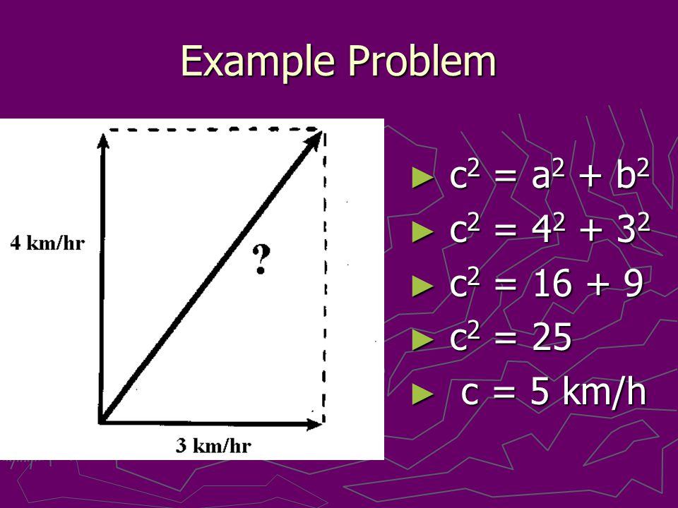Example Problem ► c 2 = a 2 + b 2 ► c 2 = 4 2 + 3 2 ► c 2 = 16 + 9 ► c 2 = 25 ► c = 5 km/h