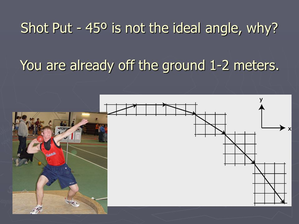 Shot Put - 45º is not the ideal angle, why You are already off the ground 1-2 meters.