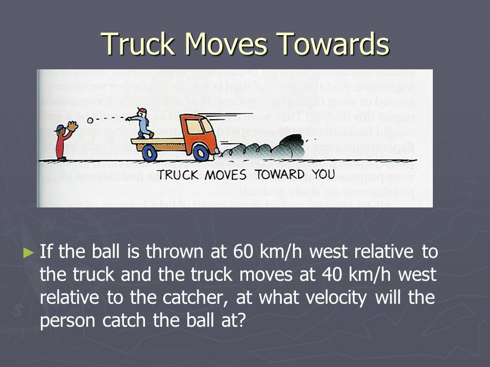 Truck Moves Towards ► ► If the ball is thrown at 60 km/h west relative to the truck and the truck moves at 40 km/h west relative to the catcher, at what velocity will the person catch the ball at