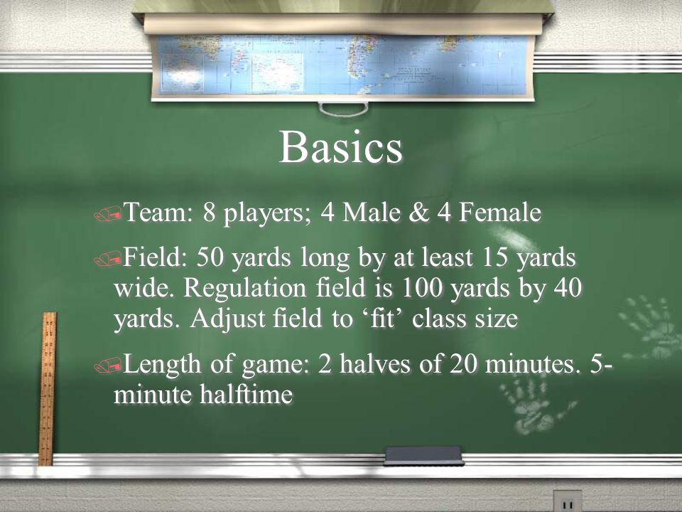 Football Van Buren Middle School 2007-2008 Ms. Denlinger Van Buren Middle School 2007-2008 Ms.