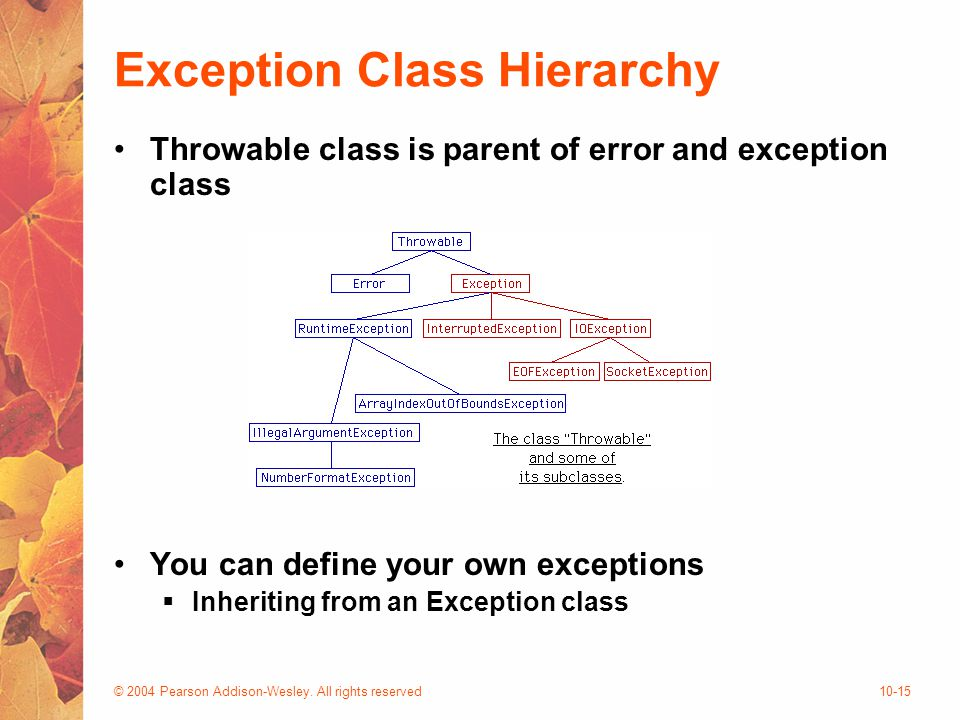 © 2004 Pearson Addison-Wesley. All rights reserved10-15 Exception Class Hierarchy Throwable class is parent of error and exception class You can defin