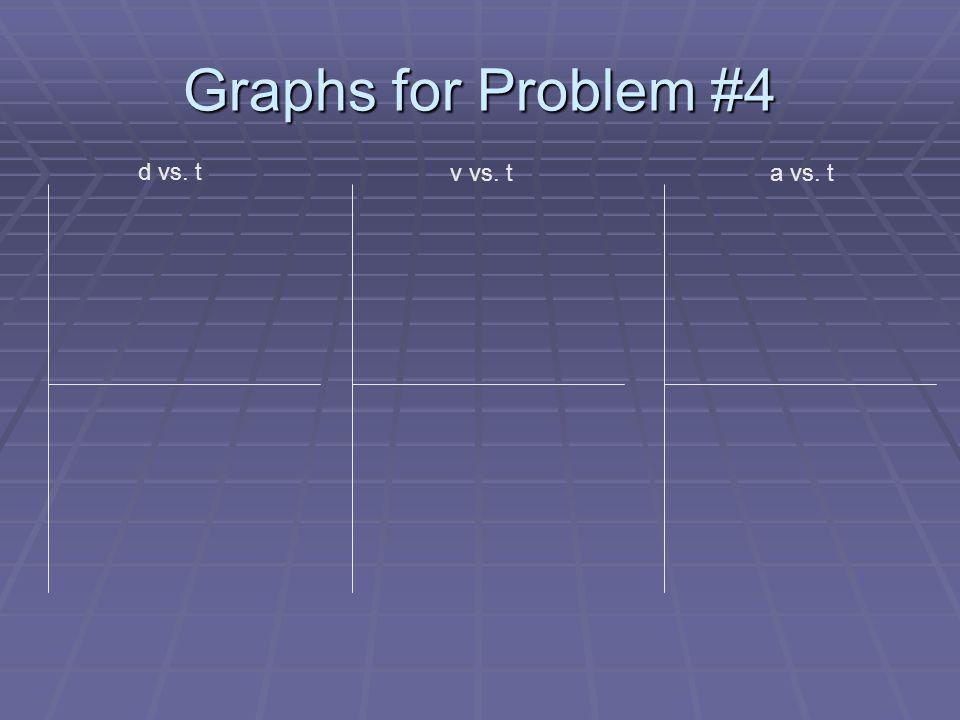 Graphs for Problem #4 d vs. t v vs. ta vs. t