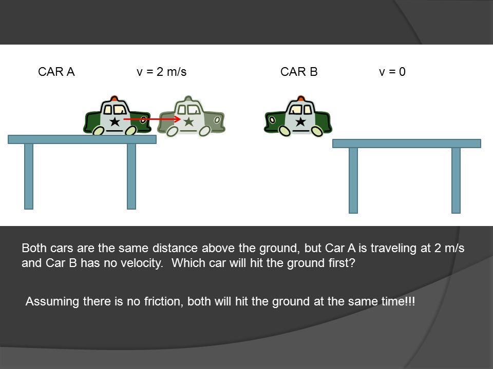 CAR Av = 2 m/sCAR Bv = 0 Both cars are the same distance above the ground, but Car A is traveling at 2 m/s and Car B has no velocity.