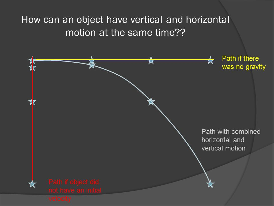 How can an object have vertical and horizontal motion at the same time .