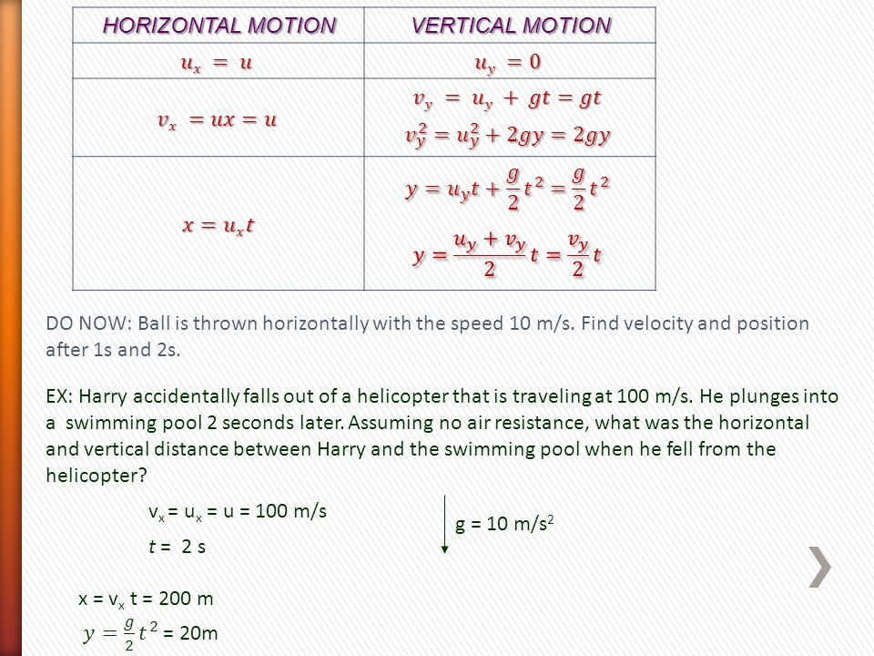 The horizontal and vertical components of the velocity of a ball launched horizontally