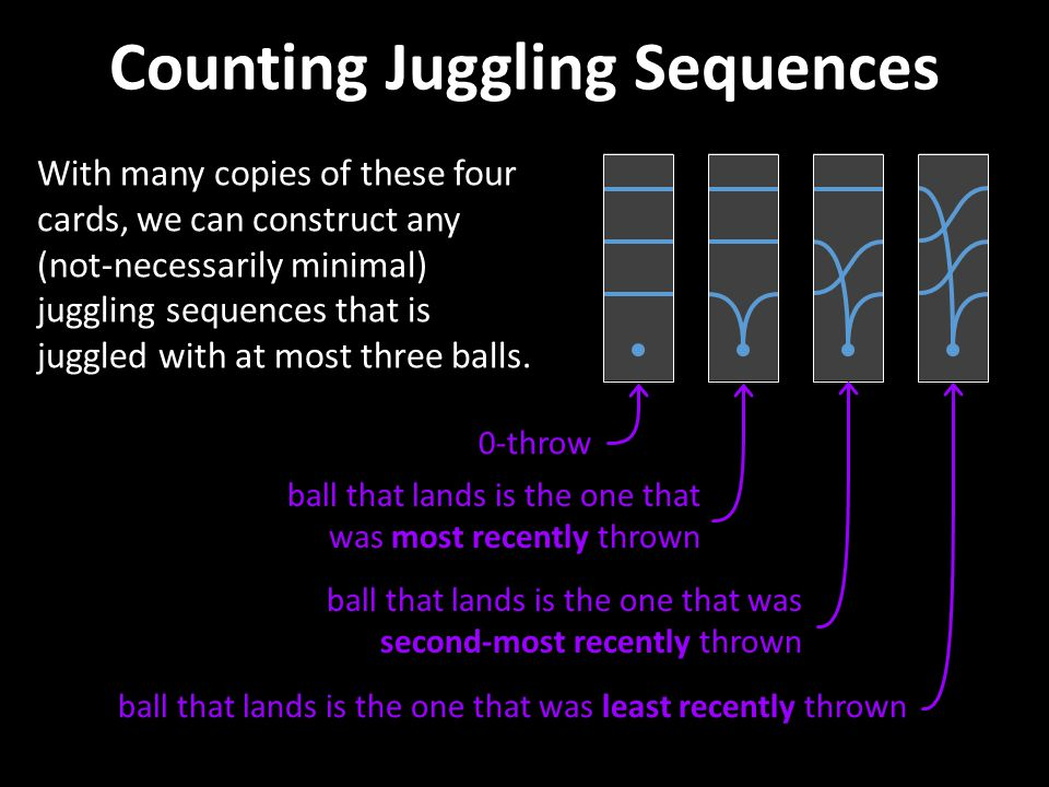 Counting Juggling Sequences With many copies of these four cards, we can construct any (not-necessarily minimal) juggling sequences that is juggled wi