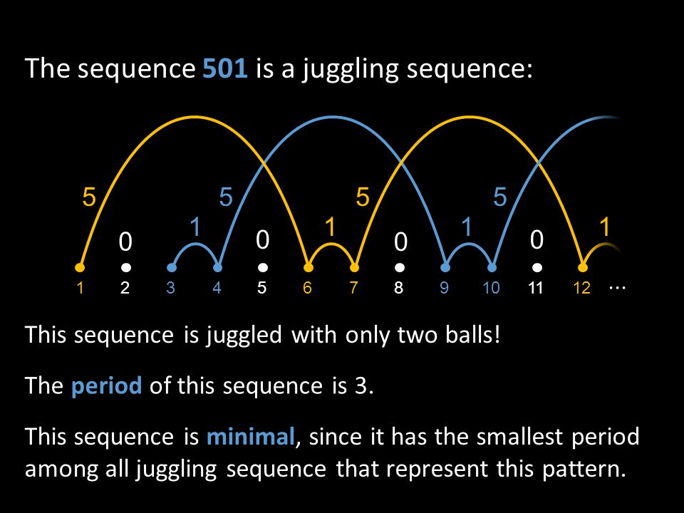 The sequence 501 is a juggling sequence: 132457689 ∙∙∙ 1 5 1 55 0 0 0 This sequence is juggled with only two balls! The period of this sequence is 3.