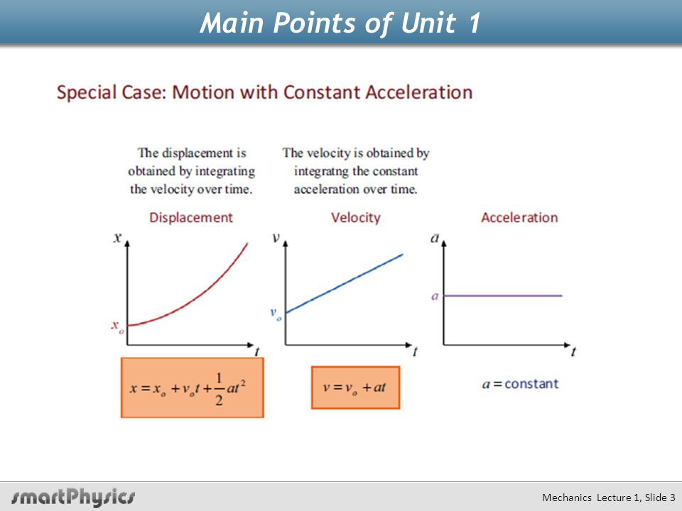 Displacement,Velocity & Acceleration Mechanics Lecture 1, Slide 24 Need to become comfortable with displacement, velocity and acceleration and how they are related!!!