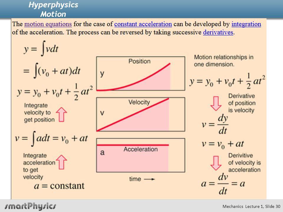 Hyperphysics Motion Mechanics Lecture 1, Slide 30