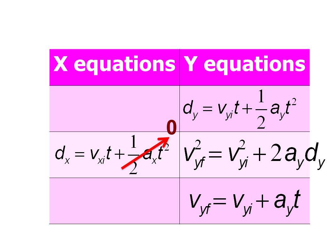 X equationsY equations 0