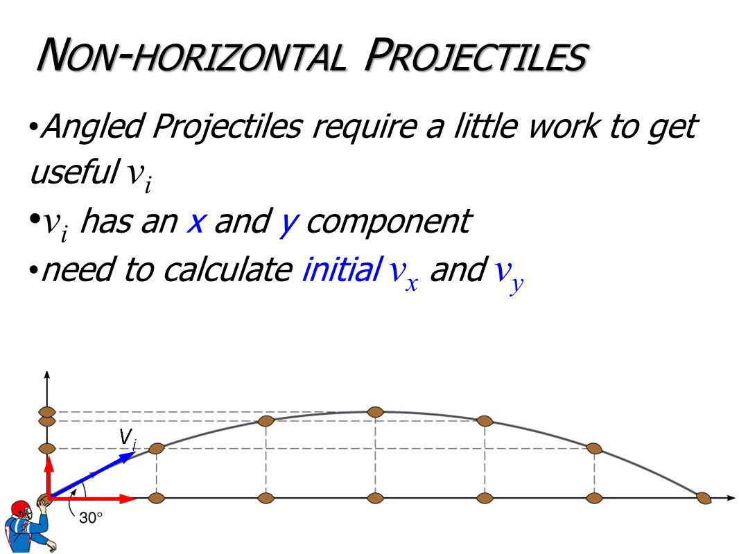 N ON - HORIZONTAL P ROJECTILES Angled Projectiles require a little work to get useful v i v i has an x and y component need to calculate initial v x and v y