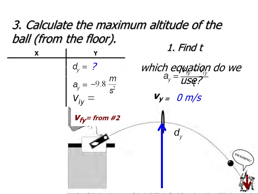 3. Calculate the maximum altitude of the ball (from the floor).
