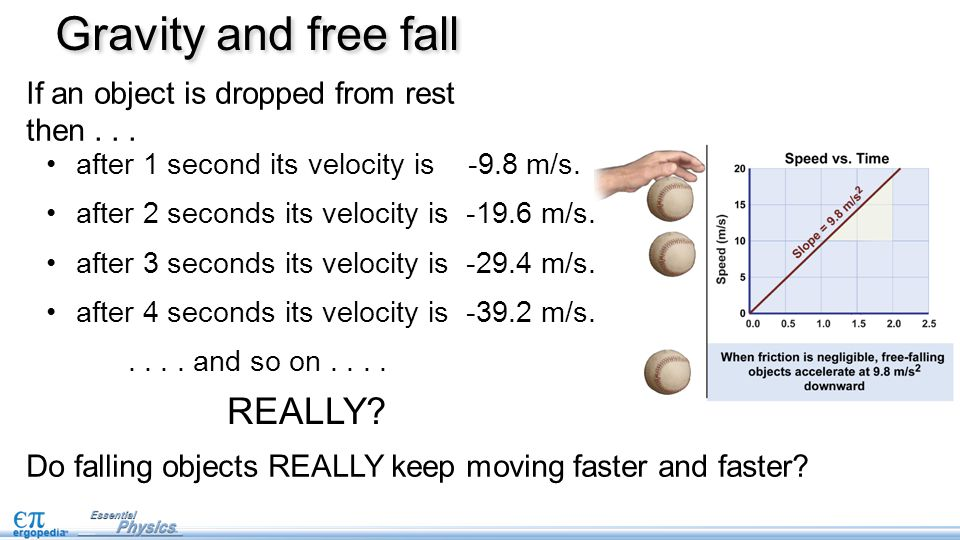 If an object is dropped from rest then...after 1 second its velocity is -9.8 m/s.