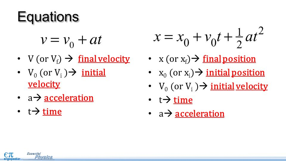 Equations V (or V f )  final velocity V 0 (or V i )  initial velocity a  acceleration t  time x (or x f )  final position x 0 (or x i )  initial position V 0 (or V i )  initial velocity t  time a  acceleration