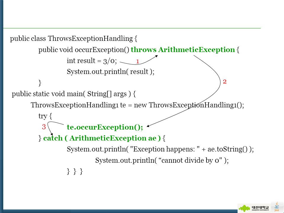 public class ThrowsException { public void occurException() throws ArithmeticException { int result = 3/0; System.out.println( result ); } public static void main( String[] args ) { ThrowException te = new ThrowException(); te.occurException(); }