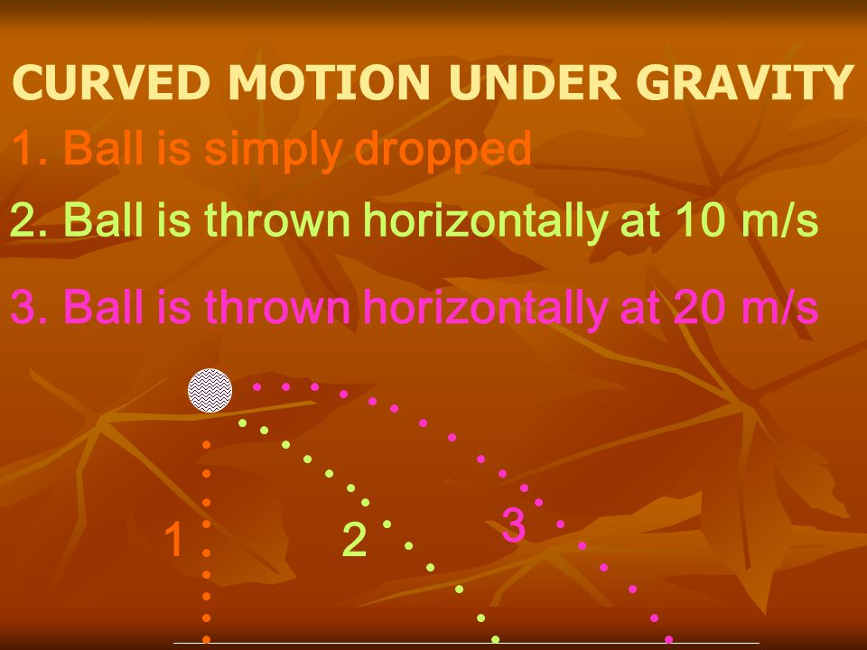 CURVED MOTION UNDER GRAVITY 1. Ball is simply dropped 2.