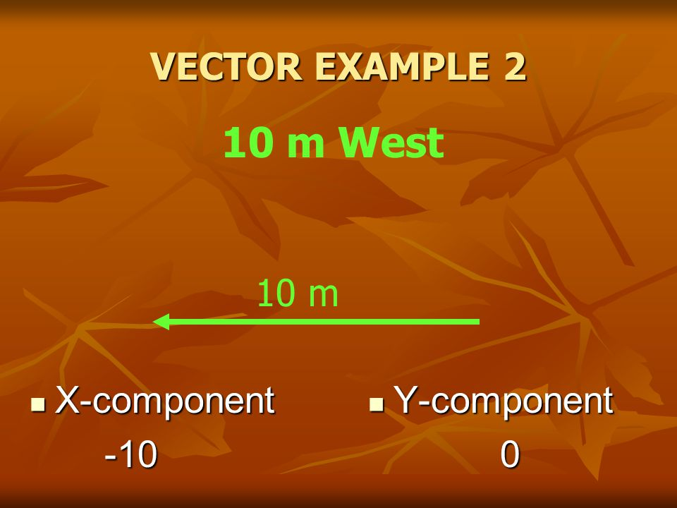 VECTOR EXAMPLE 2 X-component X-component-10 Y-component Y-component0 10 m West 10 m