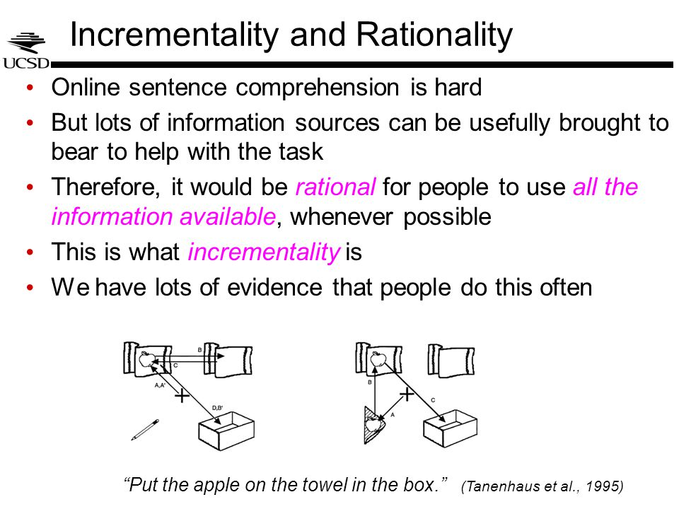 Incrementality and Rationality Online sentence comprehension is hard But lots of information sources can be usefully brought to bear to help with the task Therefore, it would be rational for people to use all the information available, whenever possible This is what incrementality is We have lots of evidence that people do this often Put the apple on the towel in the box. (Tanenhaus et al., 1995)