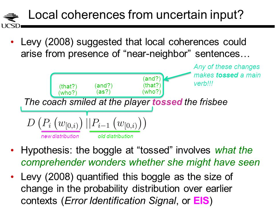 The core of the intuition Grammar & input come together to determine two possible paths through the partial sentence: tossed is more likely to happen along the bottom path This creates a large shift in belief in the tossed condition thrown is very unlikely to happen along the bottom path As a result, there is no corresponding shift in belief the coach smiled… at (likely) …the player… as/and (unlikely) …the player… tossed thrown (line thickness ≈ probability)