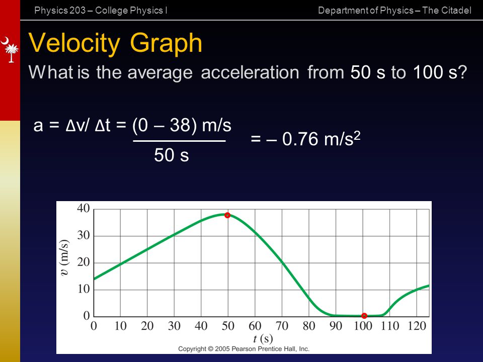 Physics 203 – College Physics I Department of Physics – The Citadel Velocity Graph What is the average acceleration from 50 s to 100 s? a = Δ v/ Δ t =