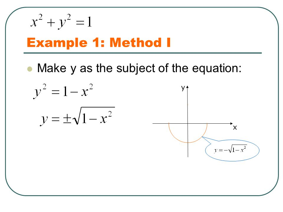 Make y as the subject of the equation: x y