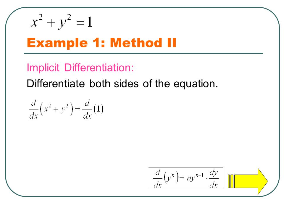 Example 1: Method II Implicit Differentiation: Differentiate both sides of the equation.