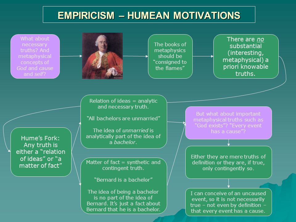 EMPIRICISM – HUMEAN MOTIVATIONS All knowledge begins with impressions: the deliverances of the senses. Find me an idea that does not originate in expe