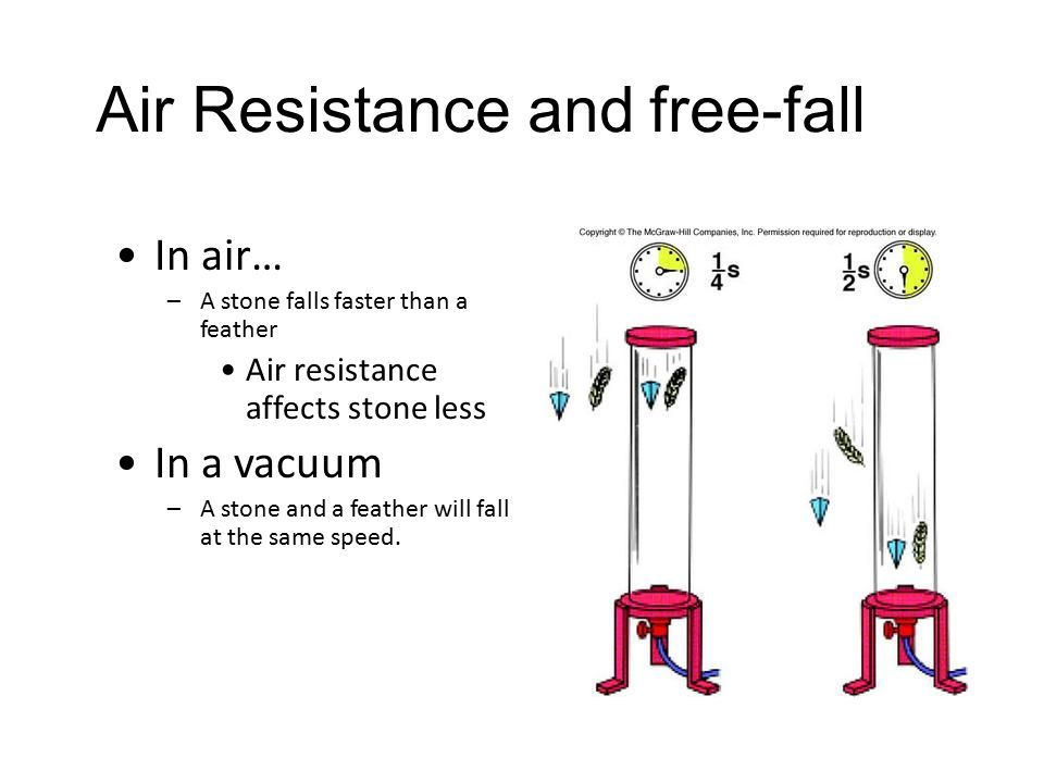 Air Resistance and free-fall In air… –A stone falls faster than a feather Air resistance affects stone less In a vacuum –A stone and a feather will fall at the same speed.
