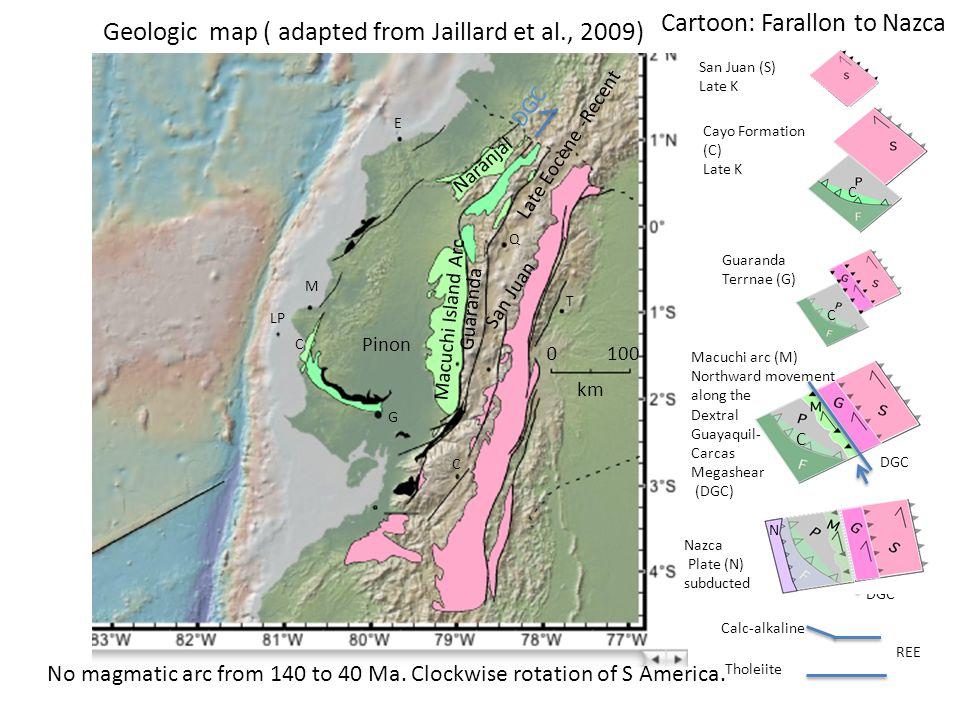 San Juan Guaranda Macuchi Island Arc Pinon 0 100 km Naranjal M LP T G Q C E C Geologic map ( adapted from Jaillard et al., 2009) Cartoon: Farallon to Nazca No magmatic arc from 140 to 40 Ma.