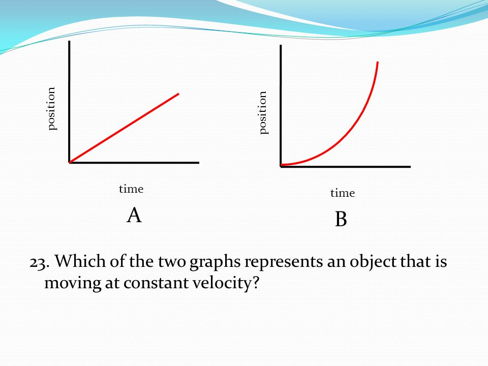 23. Which of the two graphs represents an object that is moving at constant velocity? position time position time A B