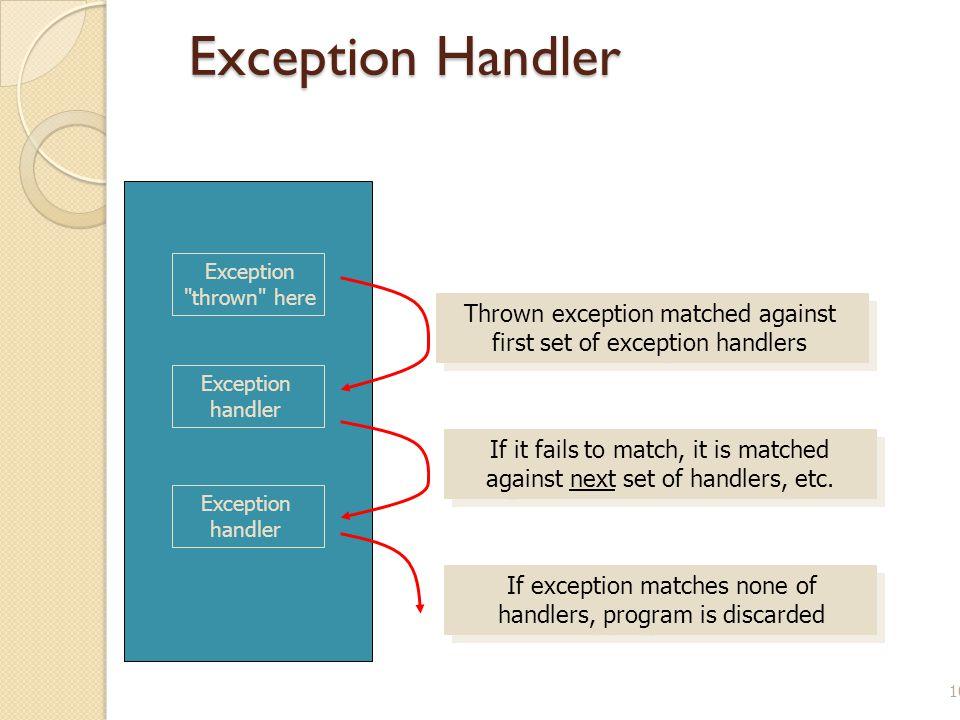 10 Exception Handler Exception