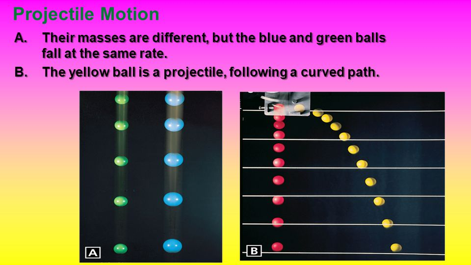 A.Their masses are different, but the blue and green balls fall at the same rate.