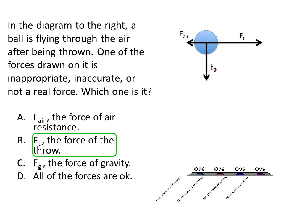 In the diagram to the right, a ball is flying through the air after being thrown. One of the forces drawn on it is inappropriate, inaccurate, or not a
